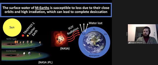 Water loss mechanisms on exoplanets (Source: Keavin Moore, Habitable Worlds 2021)