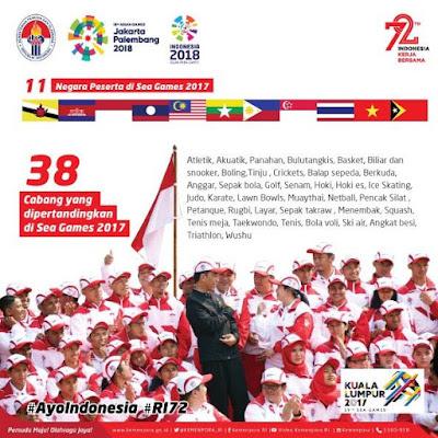 Perolehan Medali Indonesia pada Sea Games 2017 Jauh Dari Target