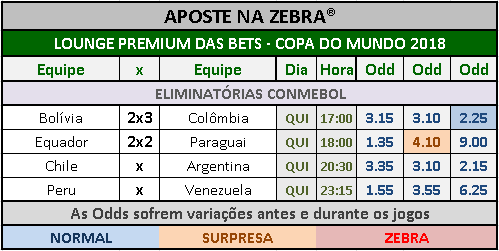 LOTECA 694 - LOUNGE PREMIUM ELIMINATÓRIAS COPA DO MUNDO 2018 02