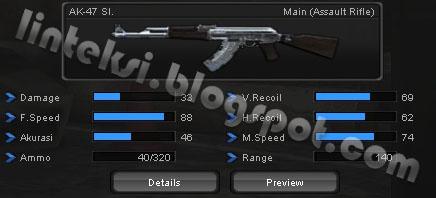 Senjata Pointblank AK-47 SI.