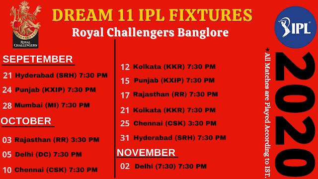 Royal Challengers Bangalore Dream11 IPL 2020 Fixtures