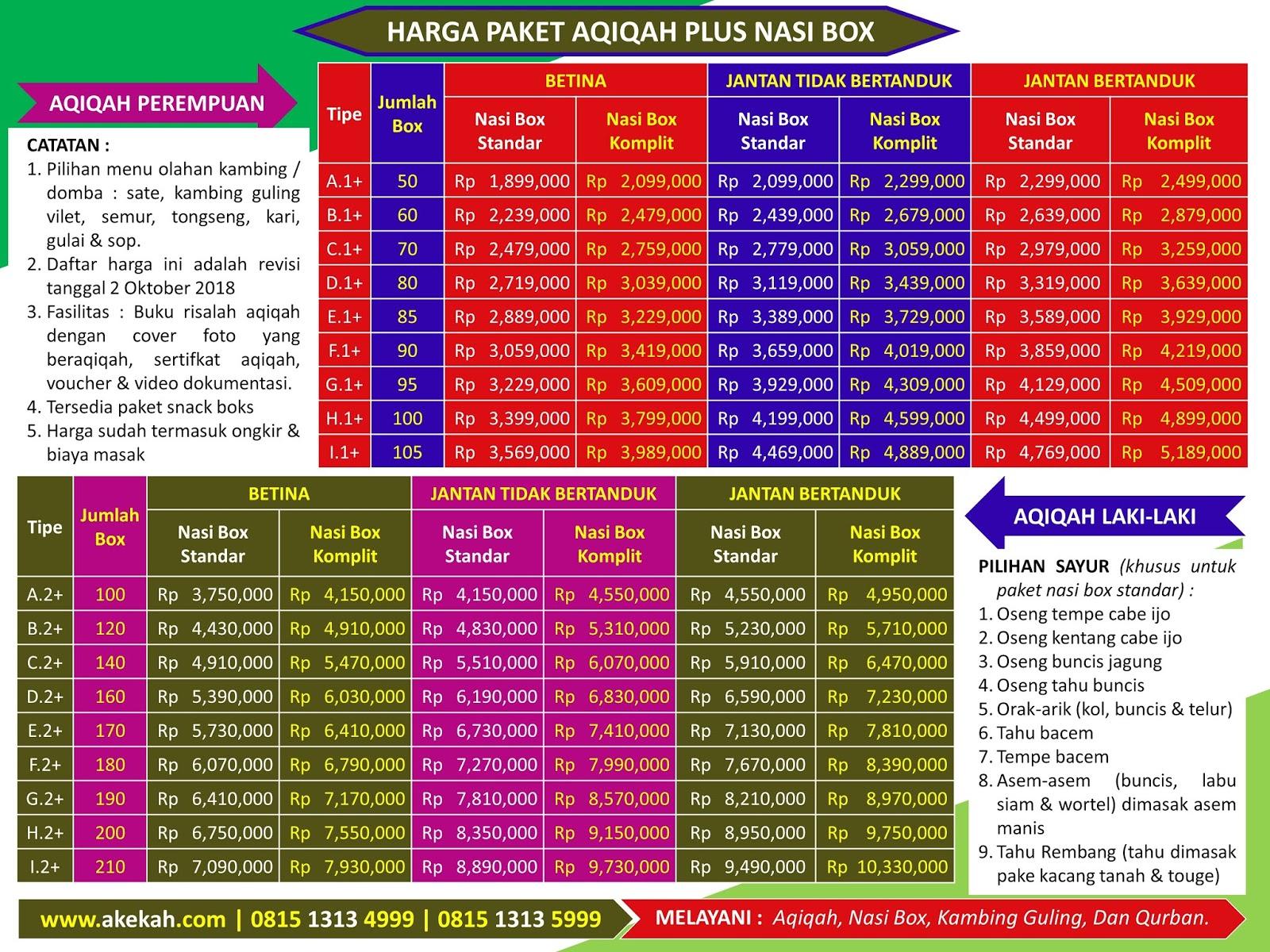 Harga Paket Aqiqah & Catering Yang Murah Untuk Anak Perempuan Daerah Kecamatan Tenjo Kabupaten Bogor