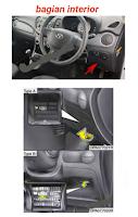 Letak sekring dan relay HYUNDAI i10 2011-2013