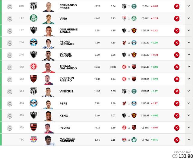 Seleção da Galera #18 - Cartola FC