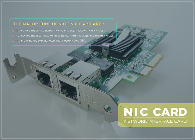 NETWORK-INTERFACE-CARD
