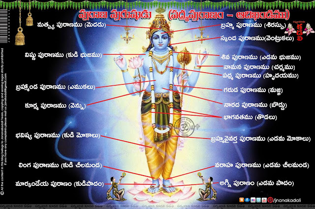 What are the 18 Puranas,Which is the oldest Purana,How many types of Puranas are there,Who wrote 18 Puranas,Puranas in Wikipedia,purana in Devanagari script Sanskrit Documents,Maha Vishnu Puranam Book Online,Sri Garuda Puranam Book Online,Sri Vishnu Puranam,garuda puranam in telugu,puranam telugu,18 puranas,garuda puranam part 2,garuda puranam story,garuda puranam tamil,garuda puranam part 3,gouda puranam