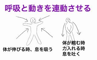呼吸と合気道の動きを連動させる