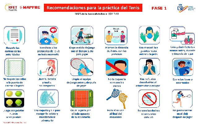 Tenis Coronavirus