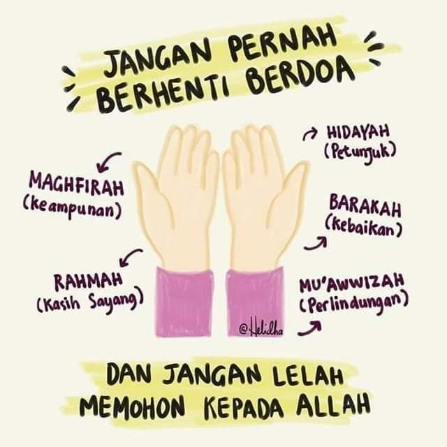 Doa Selepas Solat Fardhu Amat Mustajab