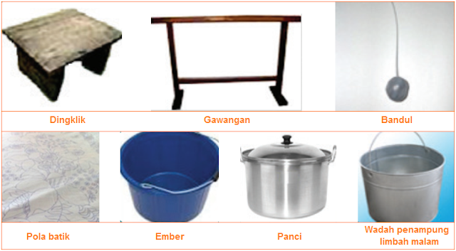 Dingklik, Gawangan, Bandul, Pola batik, Ember, Panci, dan Wadah penampung limbah malam - Alat Produksi Batik