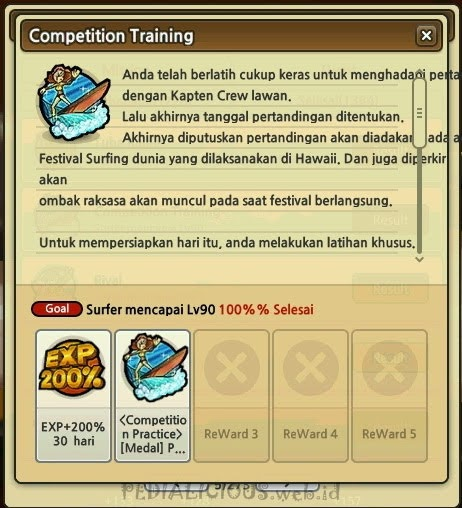 Item EXP 200% 30 Hari Gratis Lost Saga Indonesia
