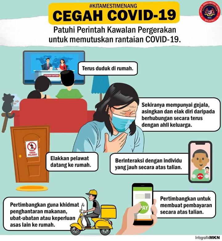 Tips PKP dan Hindar Covid-19