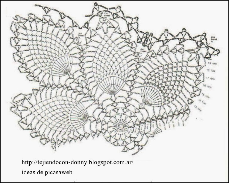 Patrones Crochet Gratis Car Interior Design