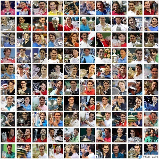 Roger Federer 100 Titles by Age from 19 years till now, by opponent, nationality in 1 Pictures.