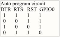 ESP8266 auto programming