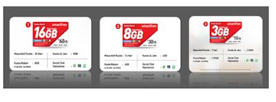 Dengan banyaknya Operator yang memberikan tawaran promo harga paket intrenet murah yang m Cara mengatifkan Voucher Smartfren dan cara isi ulang paket Internet SmartFren 4G LTE