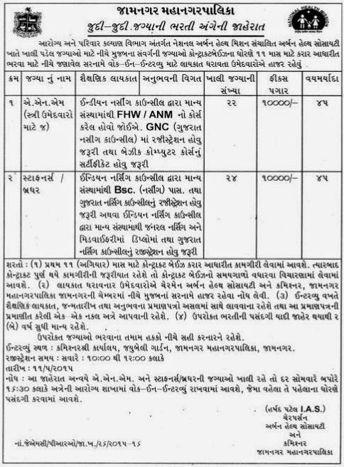 Jamnagar Municipal Corporation (JMC) Walk in Interview 46