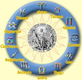 predictions based on one's SUN SIGN, viz, from the sign where sun is posited in one's birth. chart. This sign is the SUN SIGN.