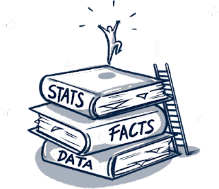 Important Data and Facts for UPSC Mains 2020 and 2021