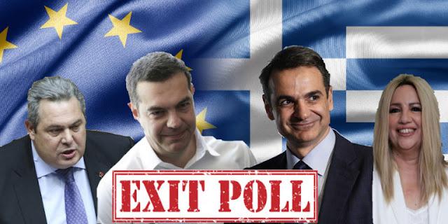 Δημοσιεύθηκε το Exit Poll για τις Ευρωεκλογές
