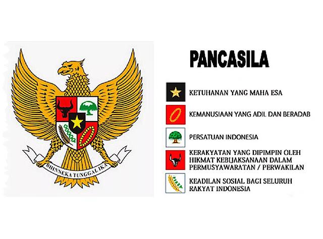 Gambar Lambang Negara dan Pancasila beserta sila-sila dalam Pancasila