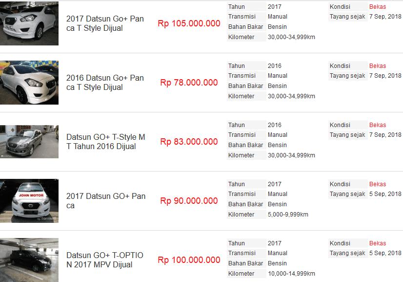Review Spesifikasi Dan Harga Datsun Go di Indonesia ...