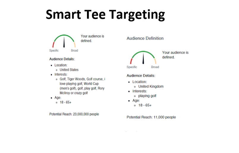 Download Smart Tee Targeting WSO Free