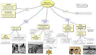 http://www.mappe-scuola.com/2016/04/shoah-e-olocausto.html