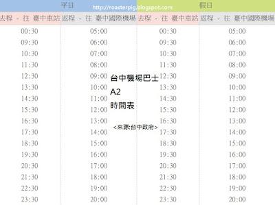 機場快線A2「台中國際機場-台中車站」時間表<花小錢去旅行>