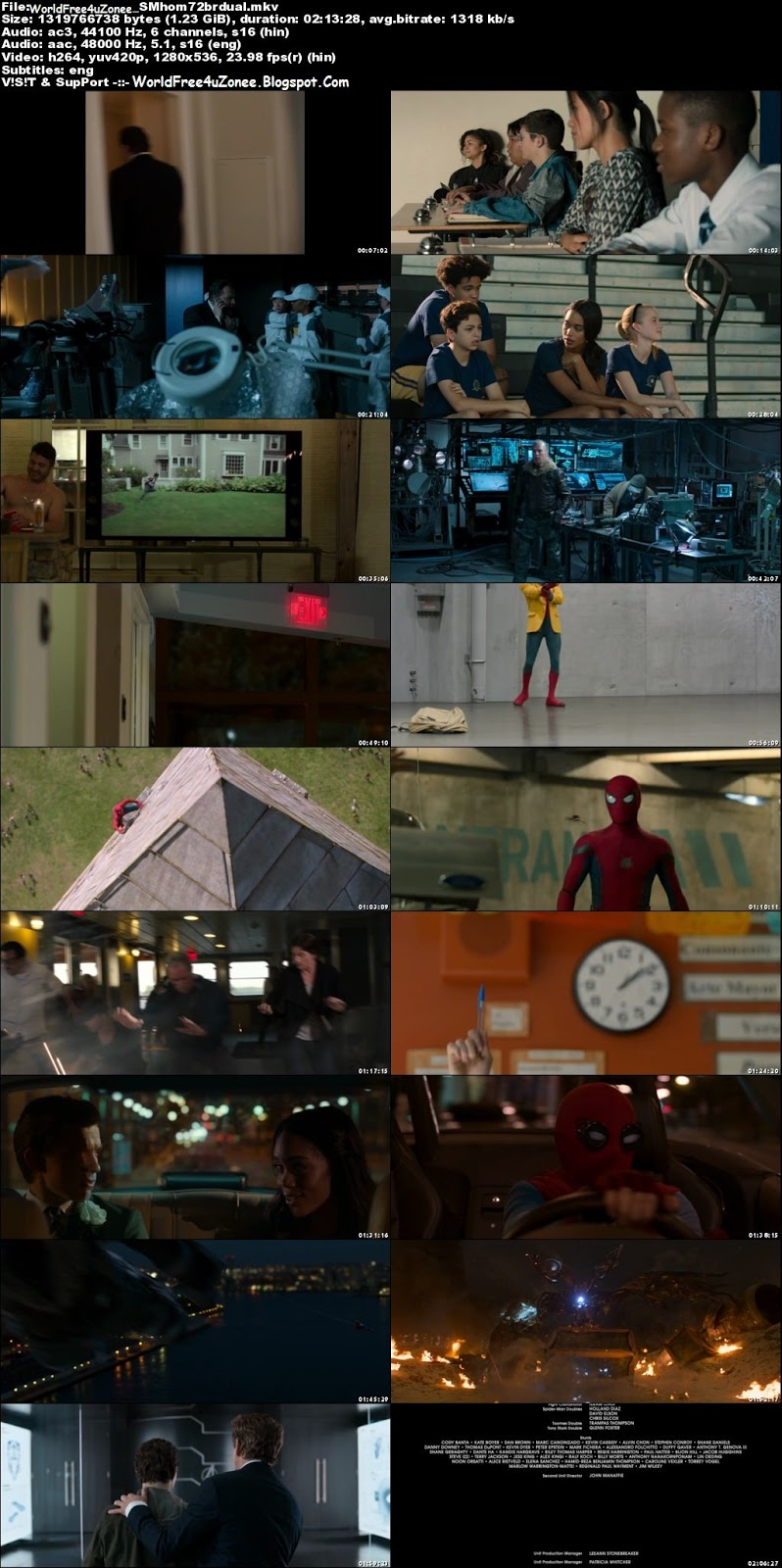 Spider Man Homecoming (2017) Dual Audio BRRip 720p 1.2GB Full Movie Free Download And Watch Online Latest Hollywood Hindi Dubbed Dual Audio 2017 Free At WorldFree4uZonee.Blogspot.Com