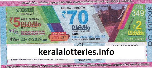 Kerala lottery result of Pournami