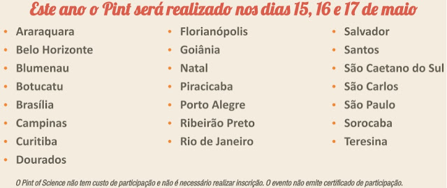 Pint of Science Brasil
