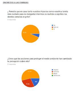 https://issuu.com/paginawebcolegio/docs/encuestas_finales