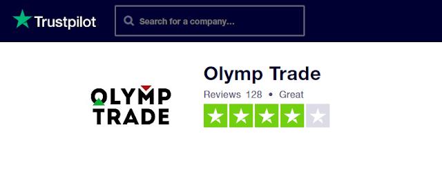 تقييم Olymp Trade