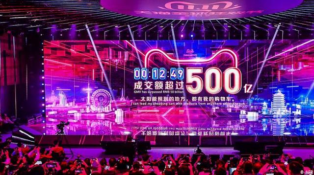 """شركة علي بابا الصينية تحقق أرباحا خيالية في حدث """"يوم العزاب"""" الذي يحتفل به الصينين كل يوم 11 نوفمبر كل عام."""
