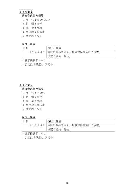新型コロナウイルス感染症患者の発生について(12月25日発表)