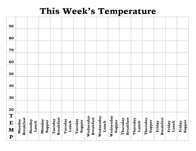 preschool temperature chart for weather theme