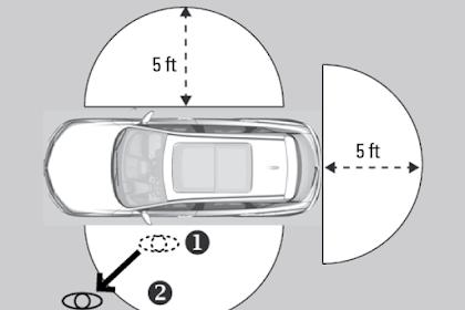 Mengenal Teknologi Walk Away Auto Lock Pada Mobil Honda Terbaru
