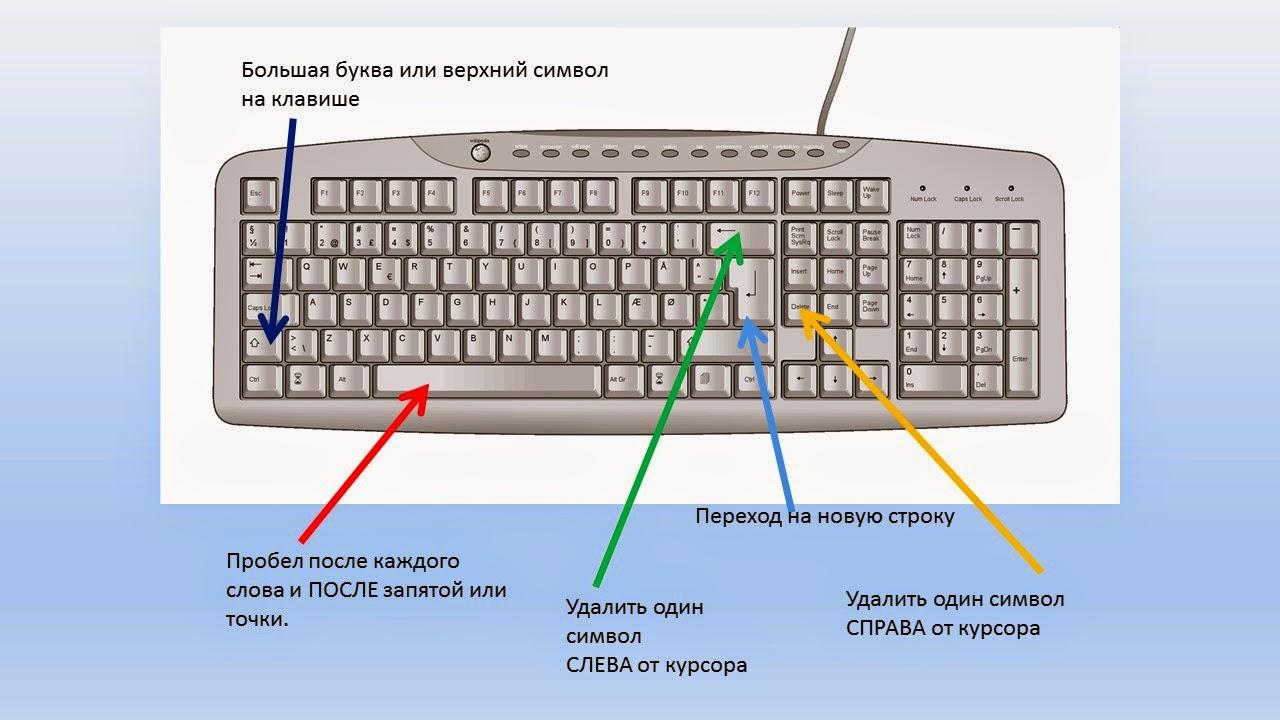 На путаю клавиатуре клавиши