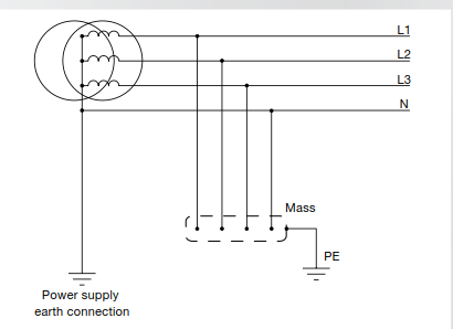 TT Earthing Schematic