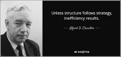 Alfred Chandler