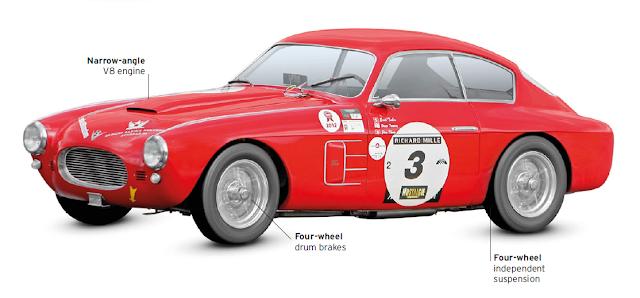 Fiat 8v supersonic specs, classic cars