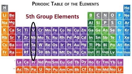 5th Group Elements in Periodic Table