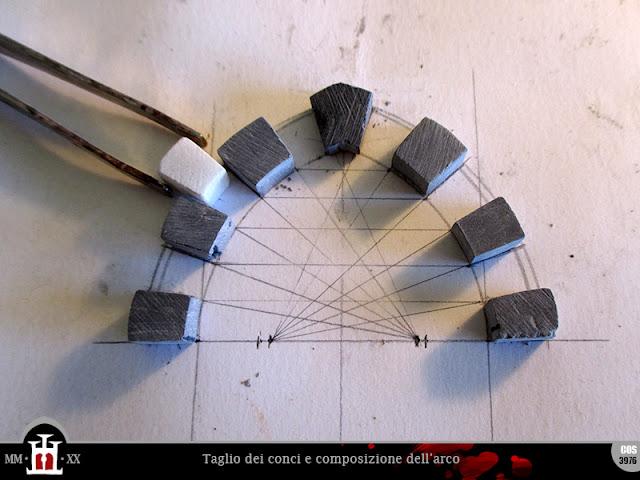 Composizione dell'arco