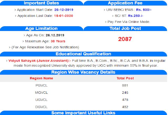 PGVCL, MGVCL, UGVCL & DGVCL Vidyut Sahayak Online Job Apply 2020