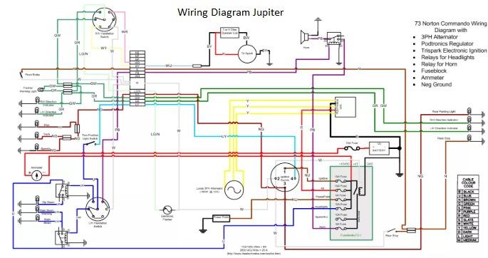 [DIAGRAM_38YU]  Jupier Z1 Wiring Diagram | Jupier Z1 Wiring Diagram |  | Fuse Wiring