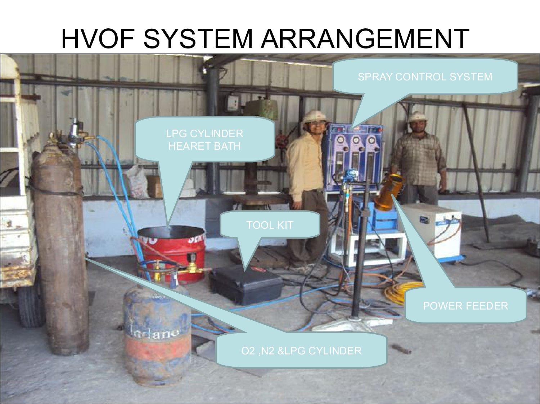 HVOF Coating for Boiler Pressure Parts and Other Application (PPT ...