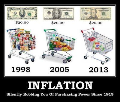 Malaysia inflation rate is averaged at 3.65 at 2016 (from 1973).