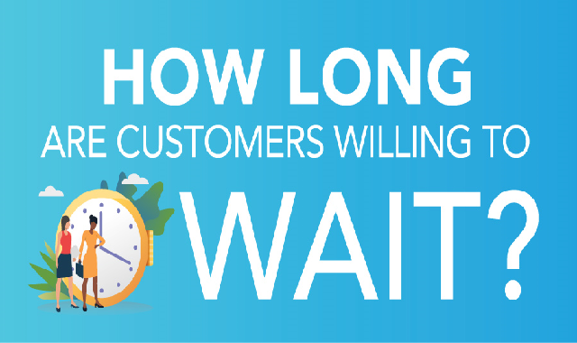 How Long are Customers Willing to Wait? #infographic