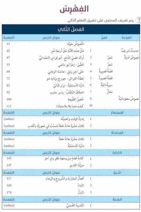 فهرس كتاب اللغة العربية الصف الحادى عشر الفصل الثانى 2021